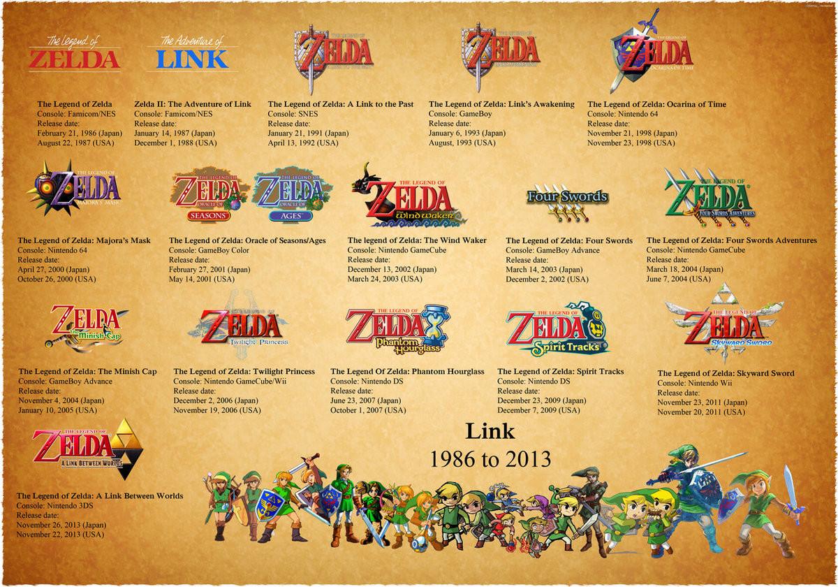 Game boy color legend of zelda - Game Boy Color Legend Of Zelda 60