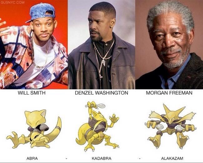 Celebrity Evolutions