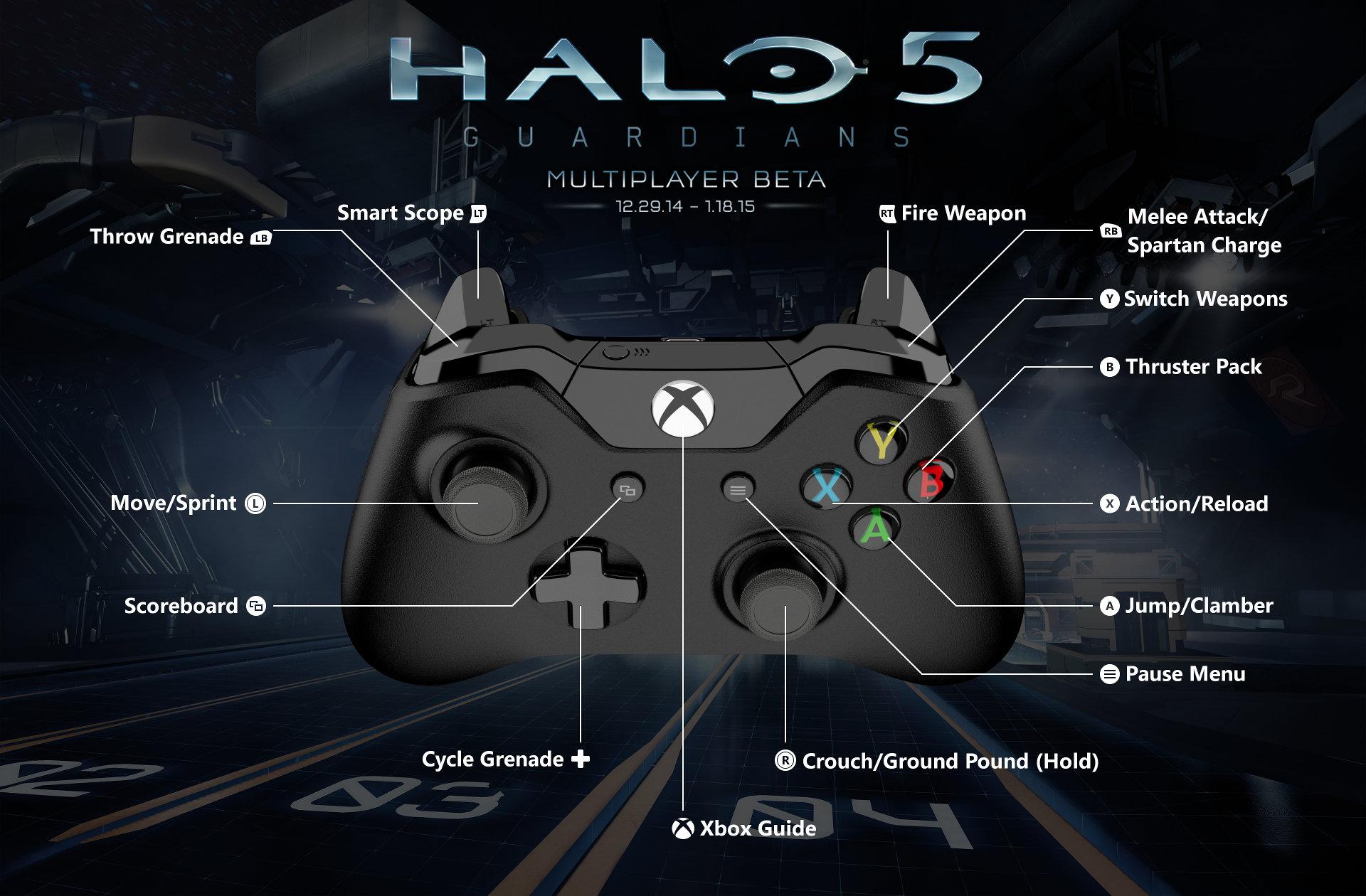 Halo 5 and E3