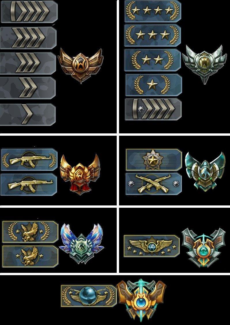 new cs go ranks compared to league