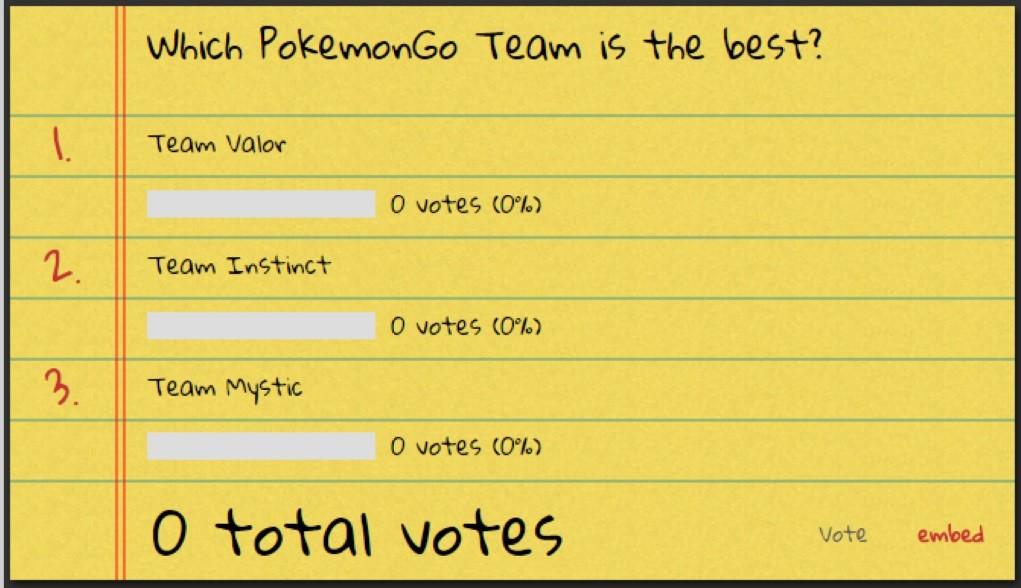 PokemonGo Team Vote!