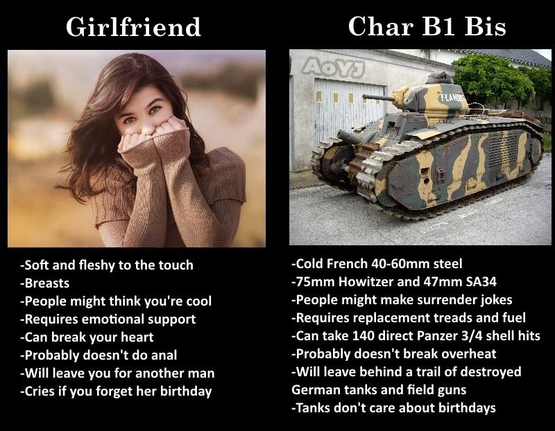 Tank Vs Girlfriend
