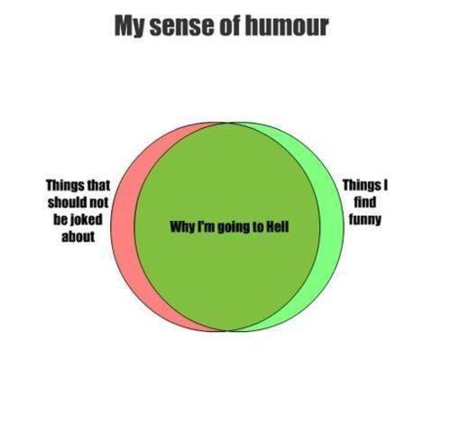 Venn Diagrams Are Still Funny Right